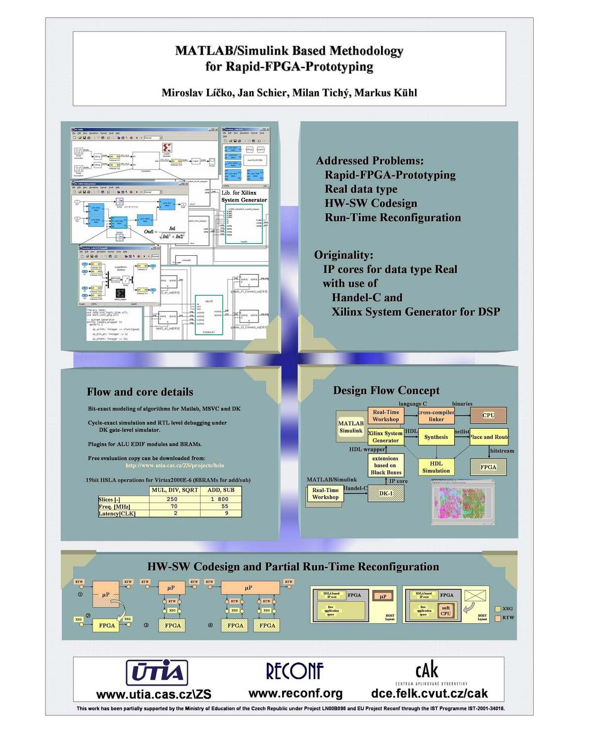 Signal Processing, UTIA : Presentations