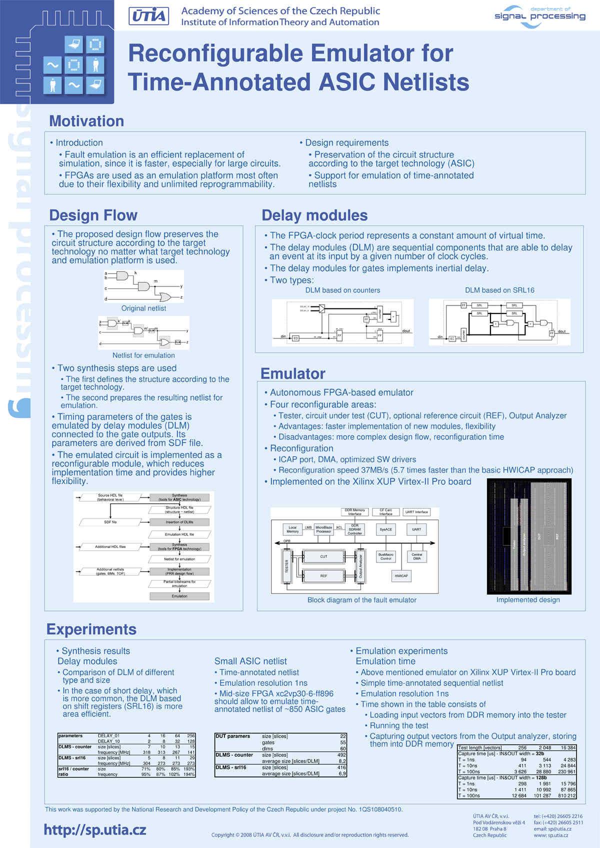 Signal Processing Utia Presentations Virtex 7 Block Diagram 2008